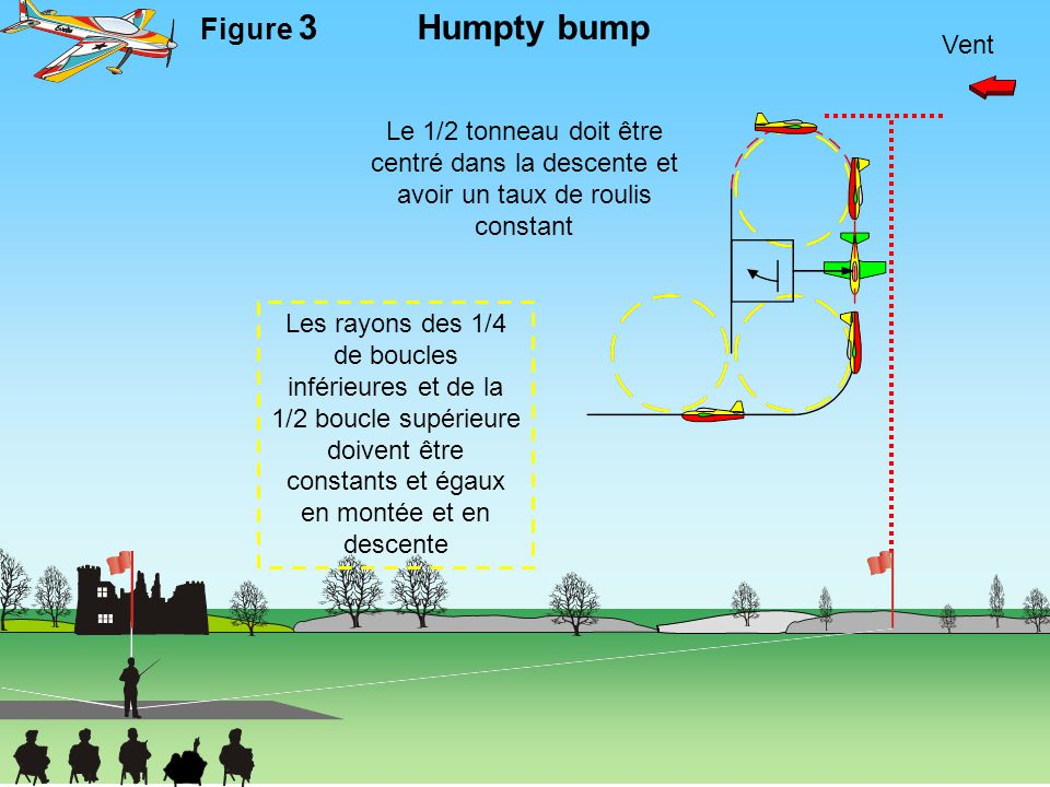 Humpty bump Figure 3 Vent