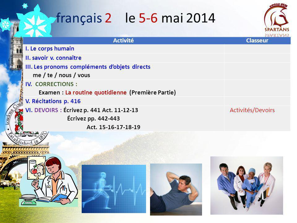 français 2 le 5-6 mai 2014 Activité Classeur I. Le corps humain