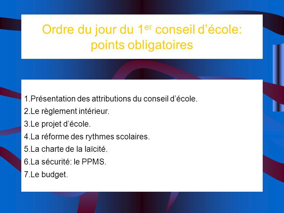 Ordre du jour du 1er conseil d'école: points obligatoires
