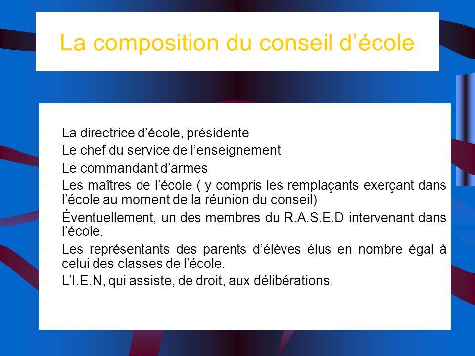 La composition du conseil d'école