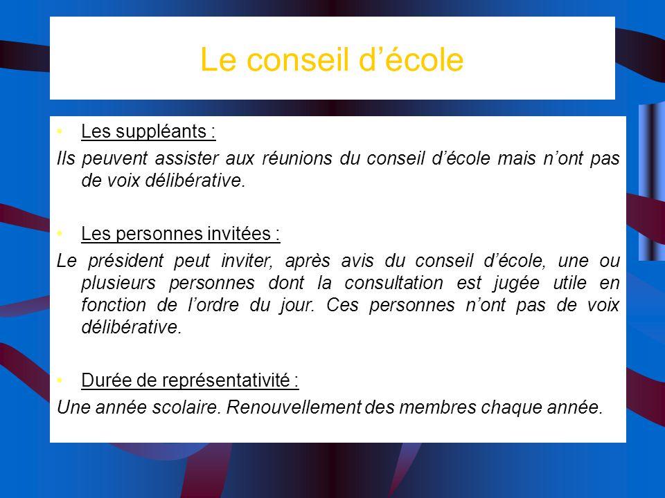 Le conseil d'école Les suppléants :