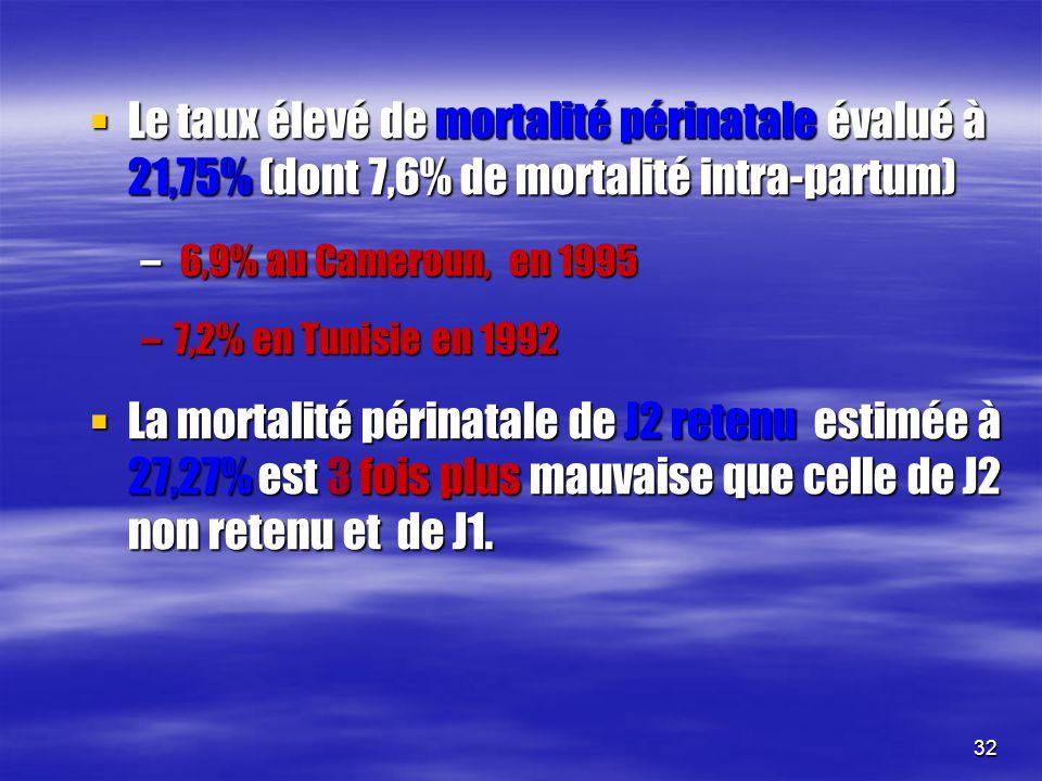 Le taux élevé de mortalité périnatale évalué à 21,75% (dont 7,6% de mortalité intra-partum)