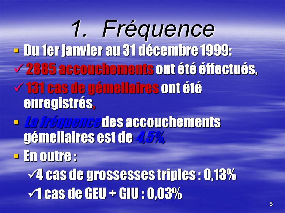 1. Fréquence Du 1er janvier au 31 décembre 1999: