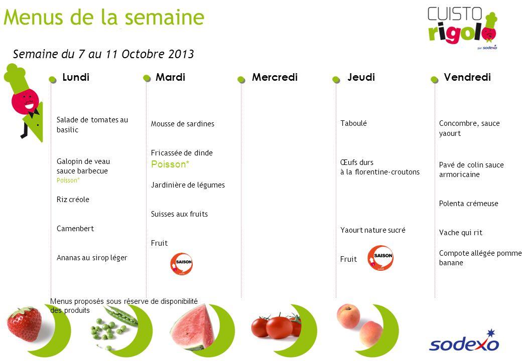 Semaine du 7 au 11 Octobre 2013 Poisson* Salade de tomates au basilic