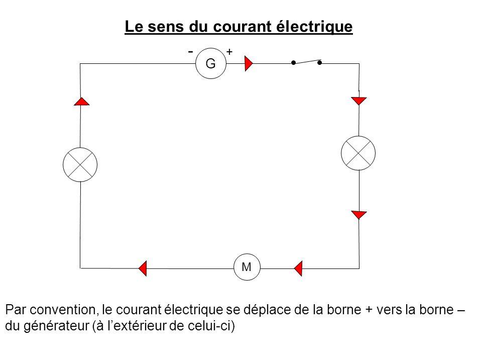 Le sens du courant électrique