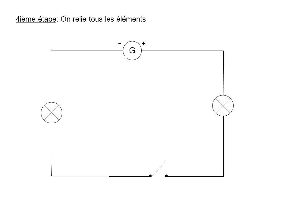 4ième étape: On relie tous les éléments