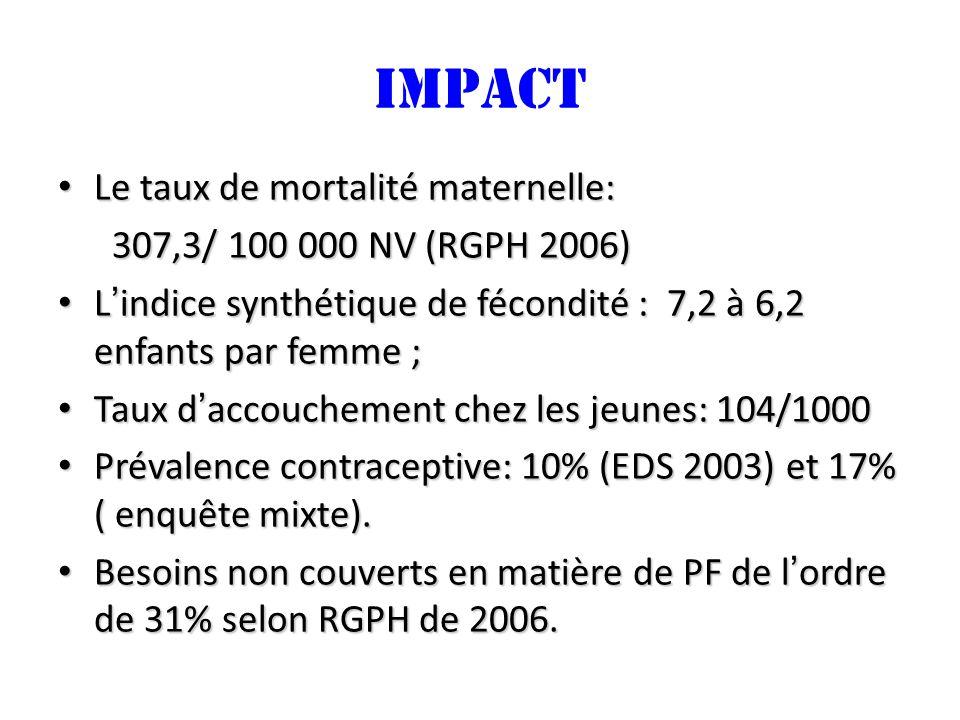 impact Le taux de mortalité maternelle: 307,3/ 100 000 NV (RGPH 2006)