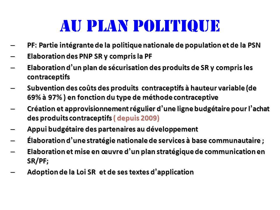 AU PLAN POLITIQUE PF: Partie intégrante de la politique nationale de population et de la PSN. Elaboration des PNP SR y compris la PF.