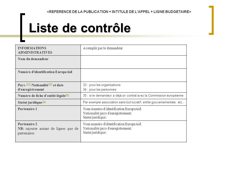 <REFERENCE DE LA PUBLICATION + INTITULE DE L APPEL + LIGNE BUDGETAIRE>