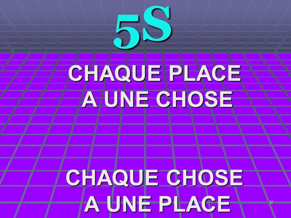 CHAQUE PLACE A UNE CHOSE CHAQUE CHOSE A UNE PLACE