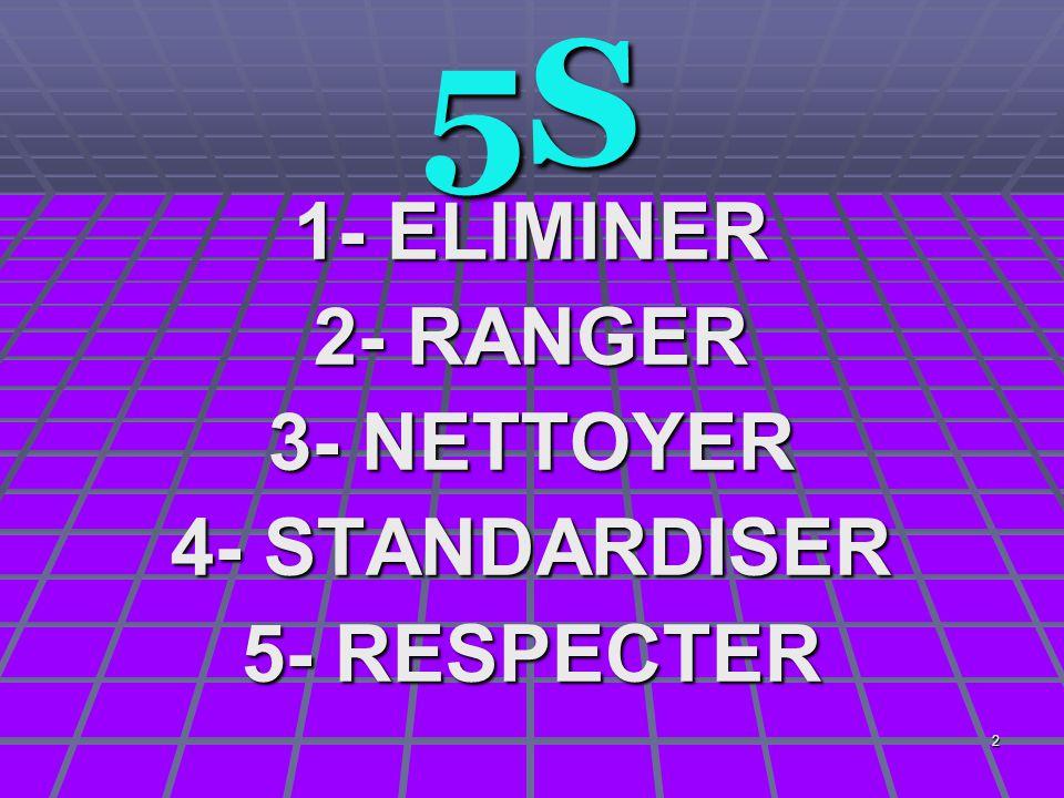 5S 1- ELIMINER 2- RANGER 3- NETTOYER 4- STANDARDISER 5- RESPECTER