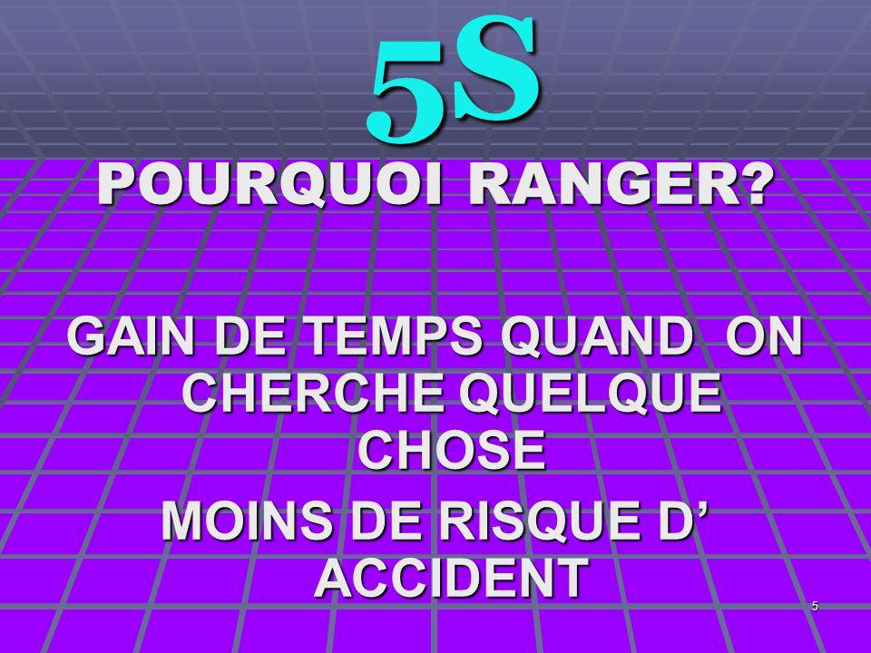 POURQUOI RANGER 5S GAIN DE TEMPS QUAND ON CHERCHE QUELQUE CHOSE