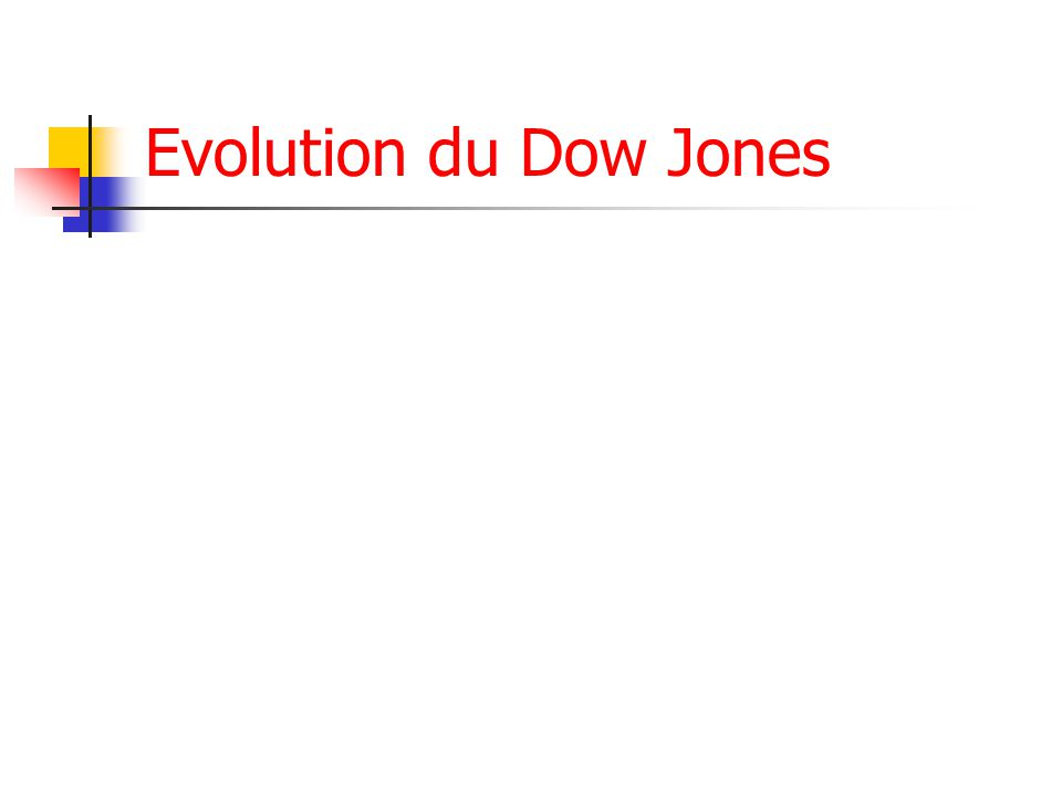Evolution du Dow Jones