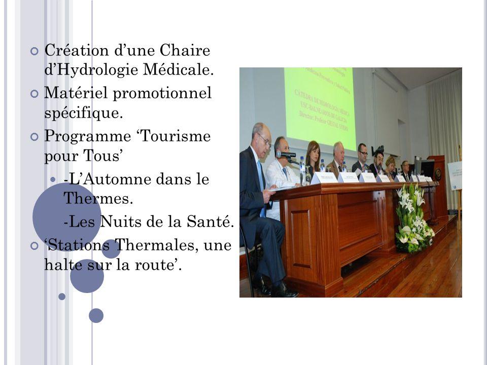 Création d'une Chaire d'Hydrologie Médicale.