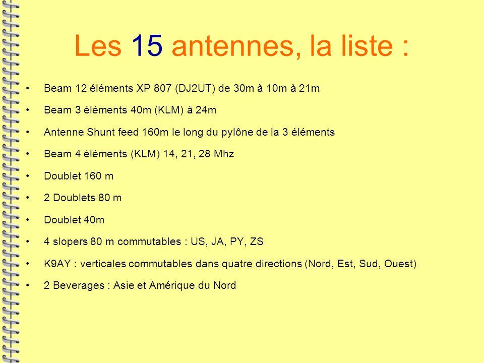 Les 15 antennes, la liste : Beam 12 éléments XP 807 (DJ2UT) de 30m à 10m à 21m. Beam 3 éléments 40m (KLM) à 24m.
