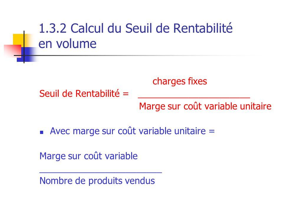 1.3.2 Calcul du Seuil de Rentabilité en volume