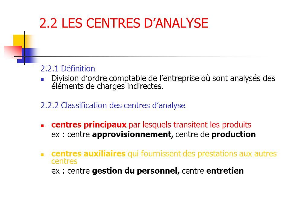 2.2 LES CENTRES D'ANALYSE 2.2.1 Définition