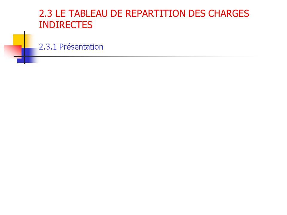 2. 3 LE TABLEAU DE REPARTITION DES CHARGES INDIRECTES 2. 3