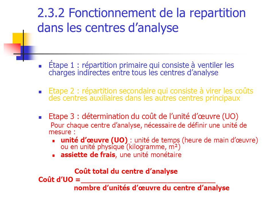 2.3.2 Fonctionnement de la repartition dans les centres d'analyse