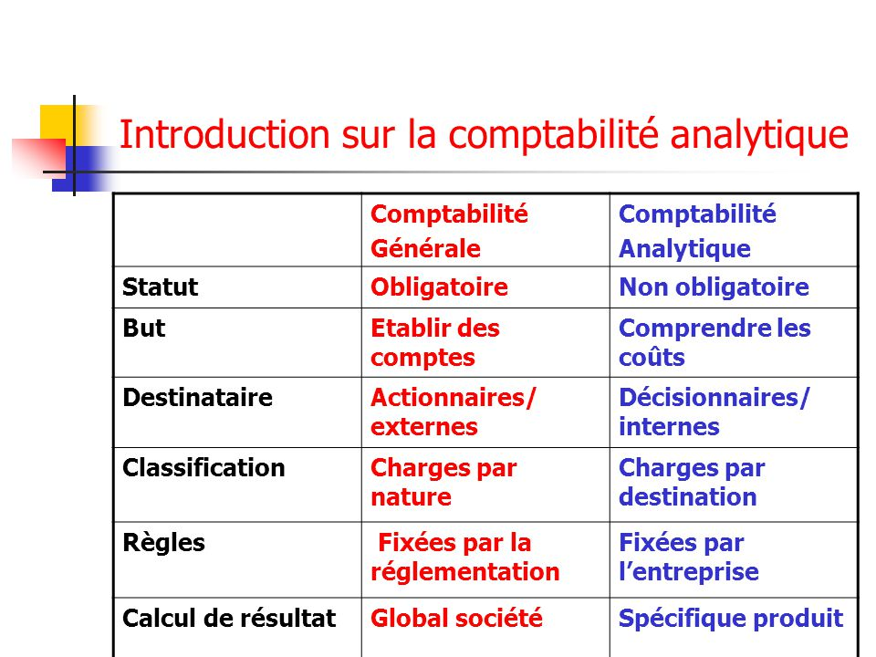 Introduction sur la comptabilité analytique