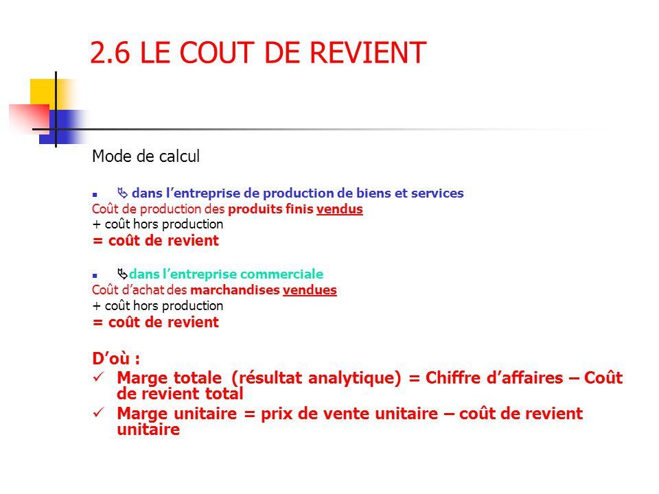 2.6 LE COUT DE REVIENT Mode de calcul D'où :
