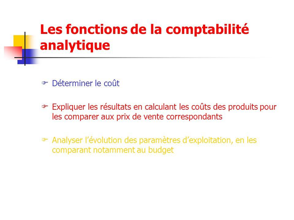 Les fonctions de la comptabilité analytique