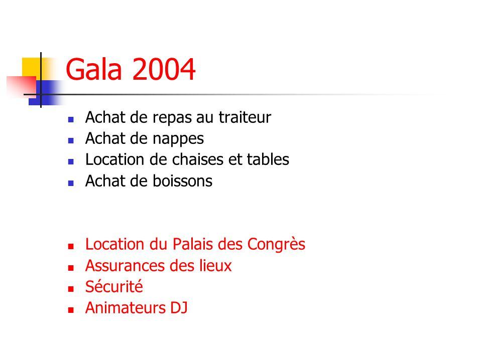 Gala 2004 Achat de repas au traiteur Achat de nappes