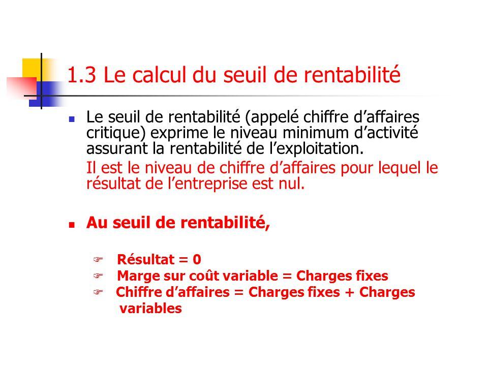 1.3 Le calcul du seuil de rentabilité