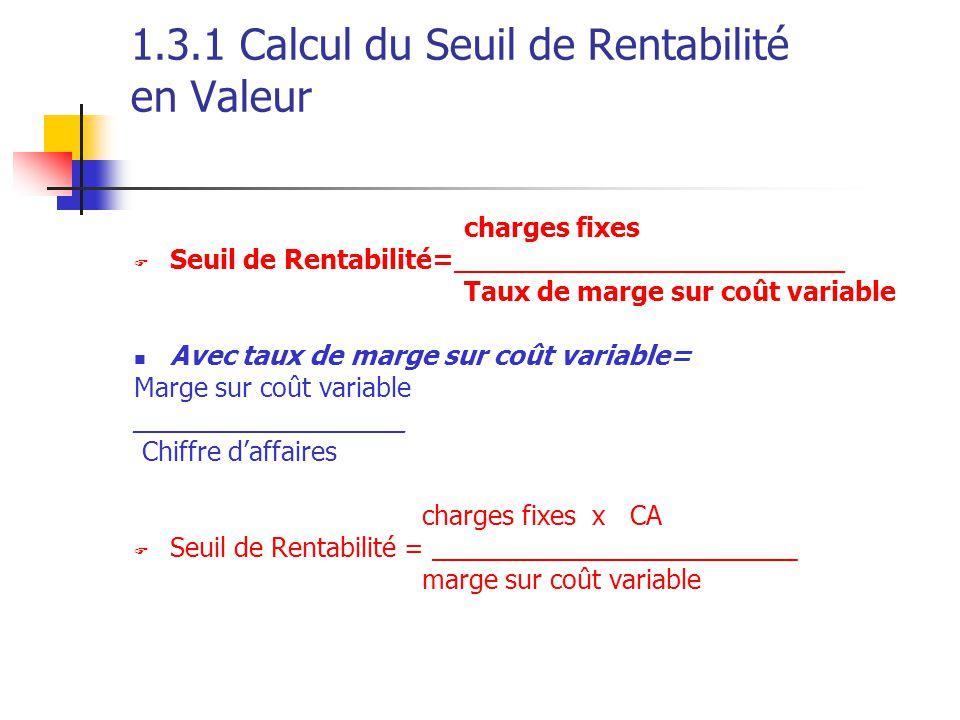 1.3.1 Calcul du Seuil de Rentabilité en Valeur