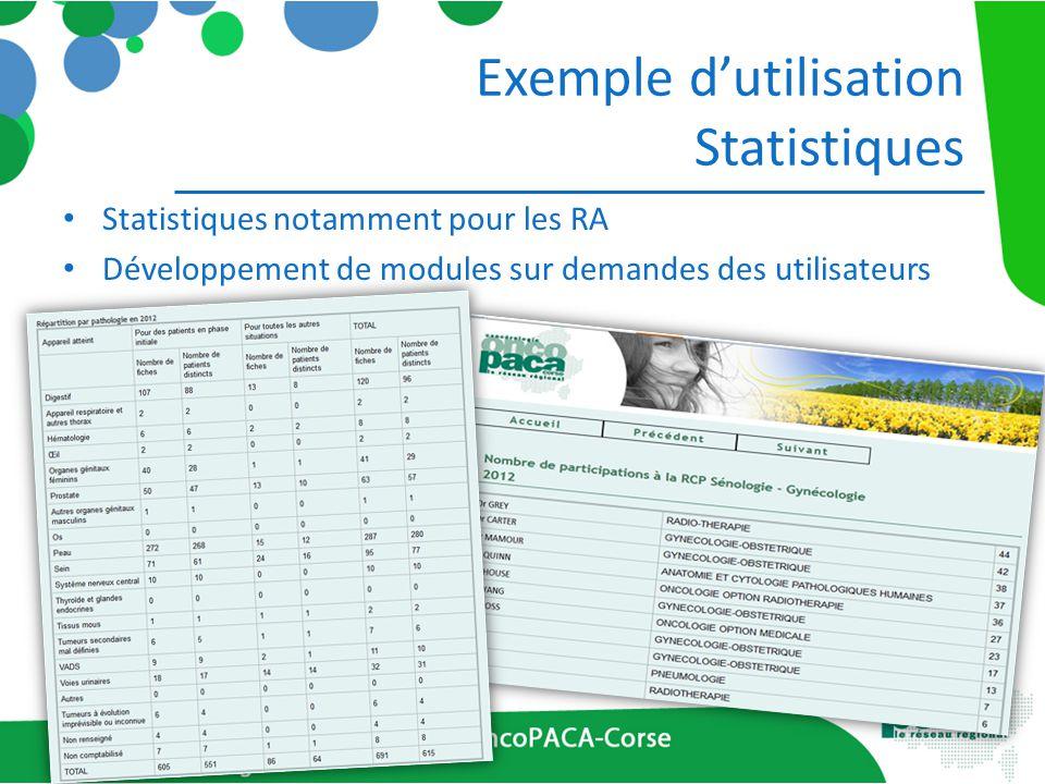 Exemple d'utilisation Statistiques