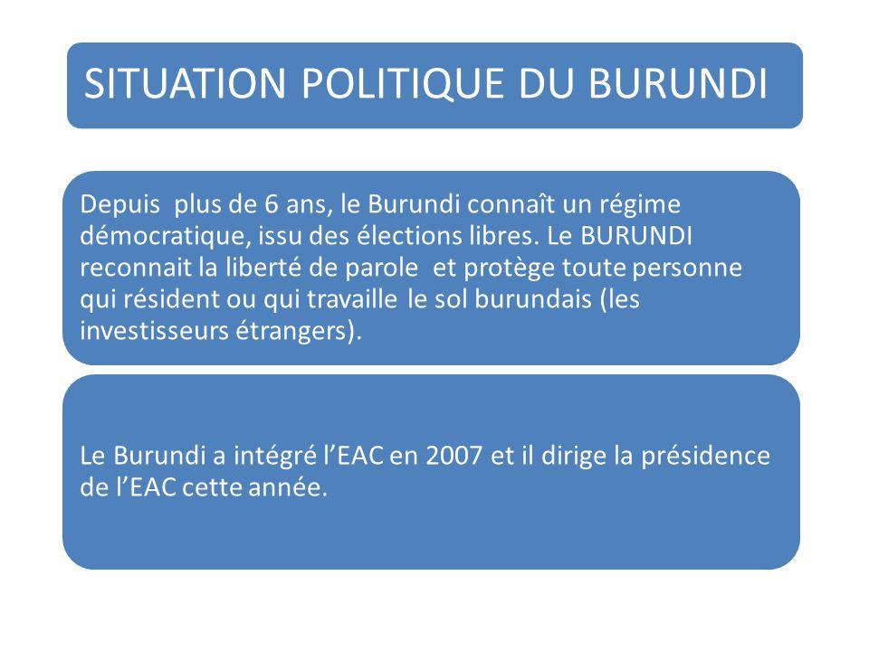 SITUATION POLITIQUE DU BURUNDI