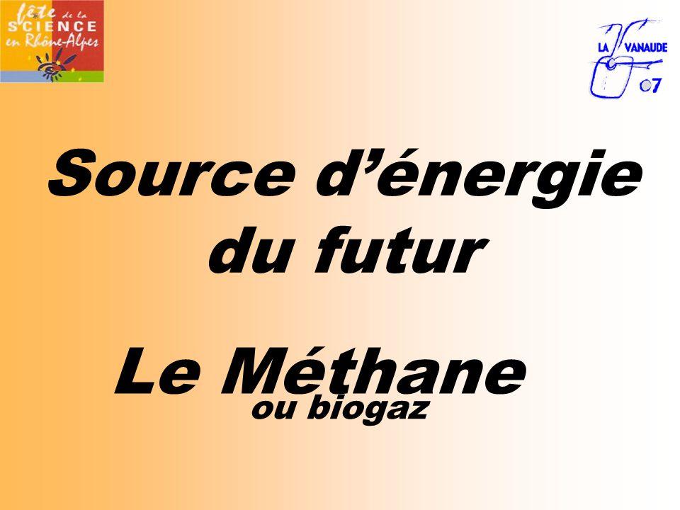 Source d'énergie du futur