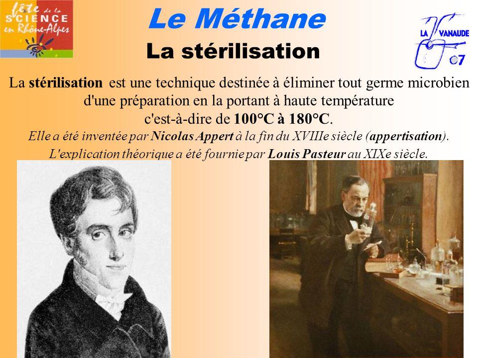 Le Méthane La stérilisation
