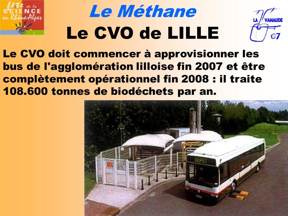Le Méthane Le CVO de LILLE