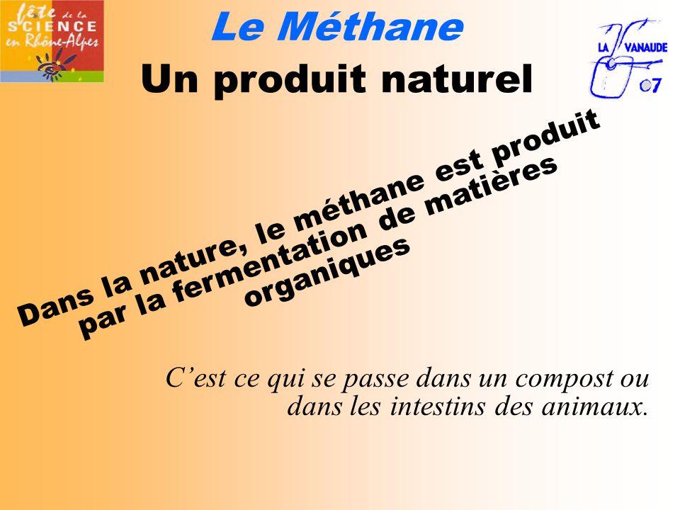 Le Méthane Un produit naturel