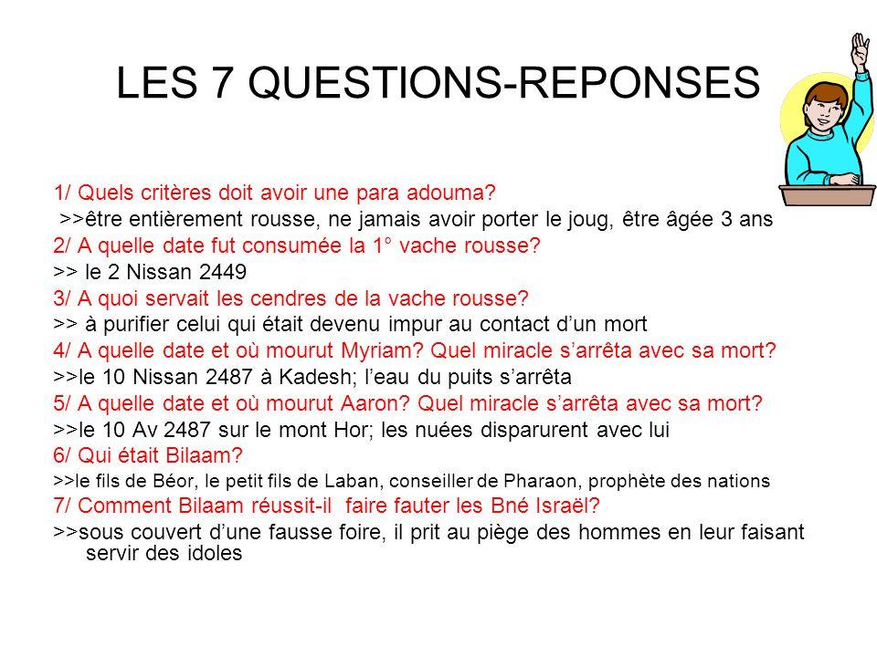 LES 7 QUESTIONS-REPONSES