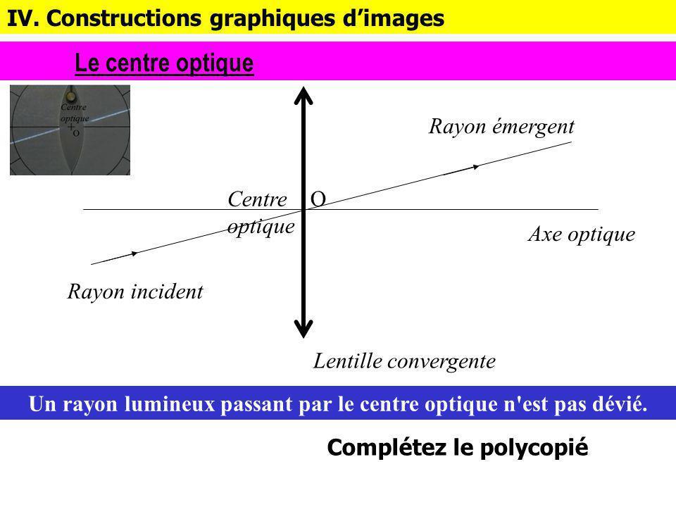 Un rayon lumineux passant par le centre optique n est pas dévié.