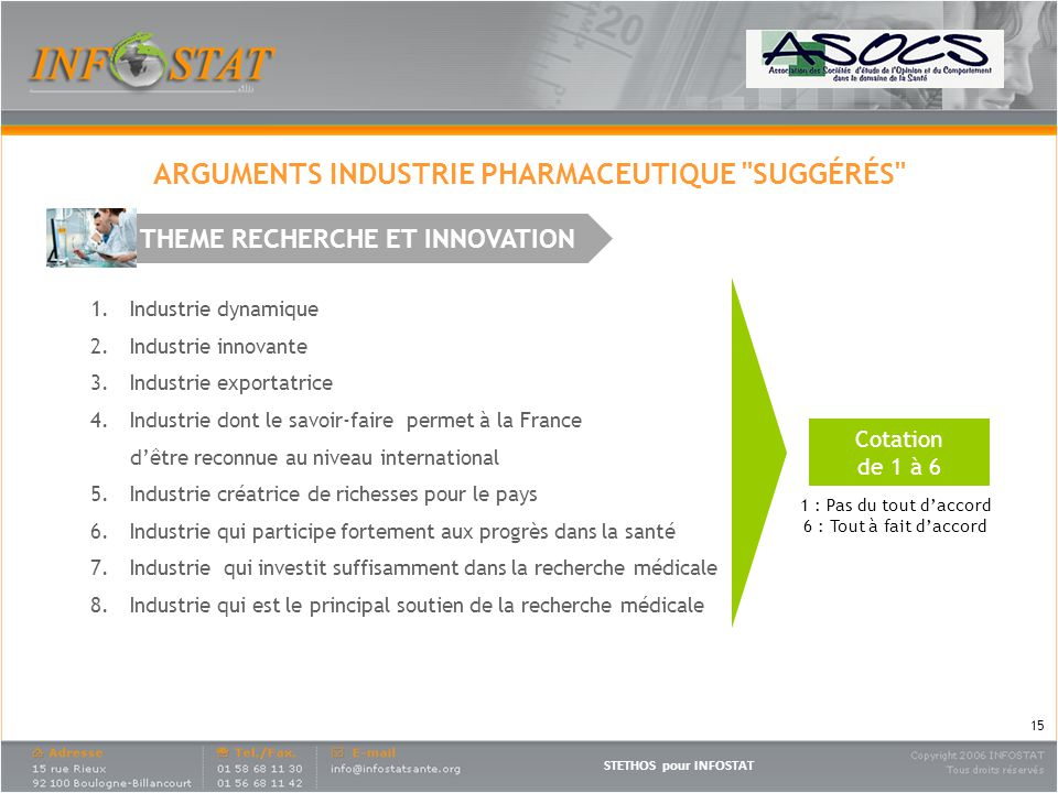 ARGUMENTS INDUSTRIE PHARMACEUTIQUE SUGGÉRÉS