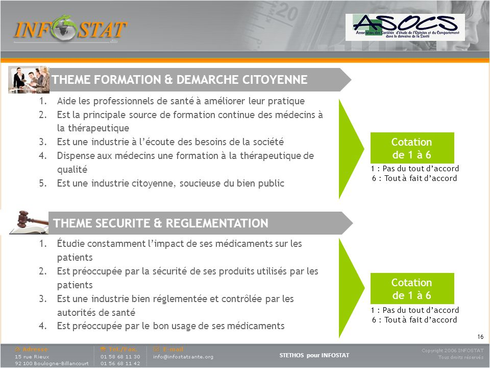 THEME FORMATION & DEMARCHE CITOYENNE