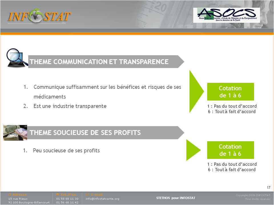 THEME COMMUNICATION ET TRANSPARENCE