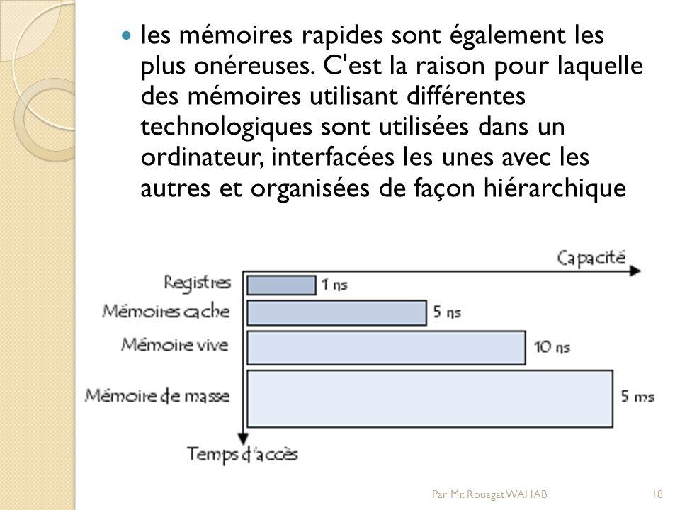 les mémoires rapides sont également les plus onéreuses