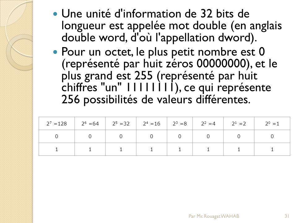 Une unité d information de 32 bits de longueur est appelée mot double (en anglais double word, d où l appellation dword).