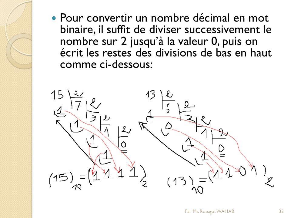 Pour convertir un nombre décimal en mot binaire, il suffit de diviser successivement le nombre sur 2 jusqu'à la valeur 0, puis on écrit les restes des divisions de bas en haut comme ci-dessous: