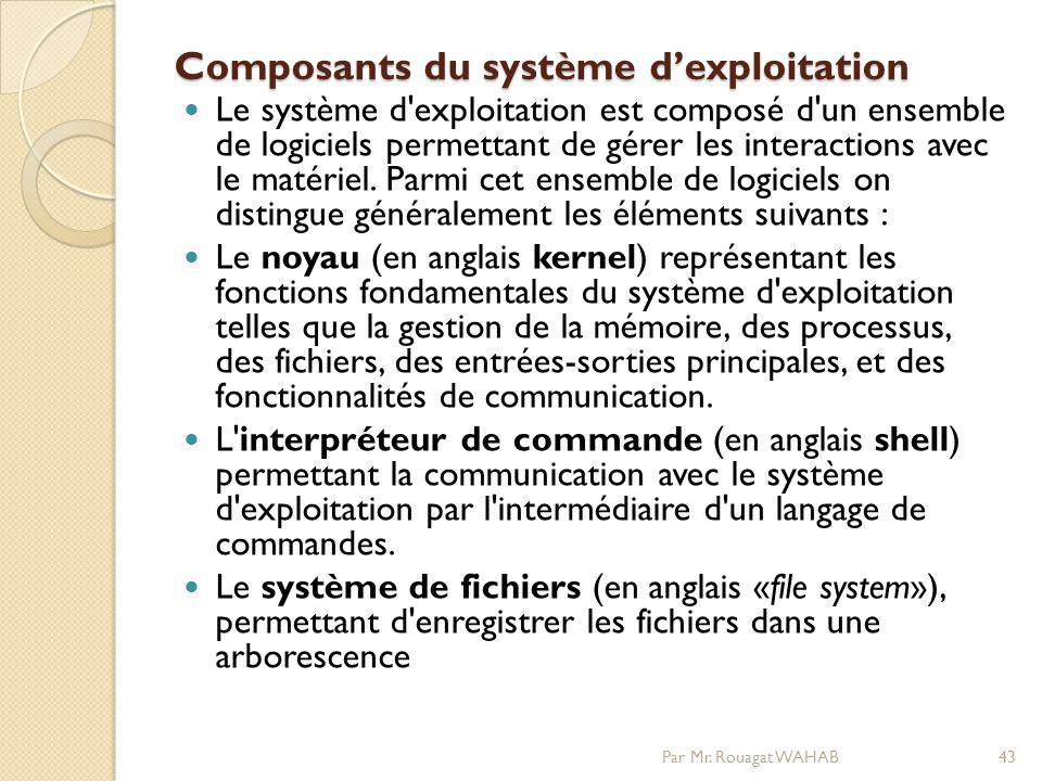 Composants du système d'exploitation