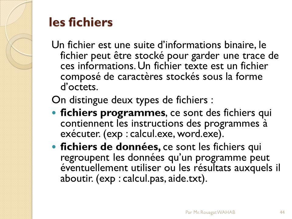 les fichiers