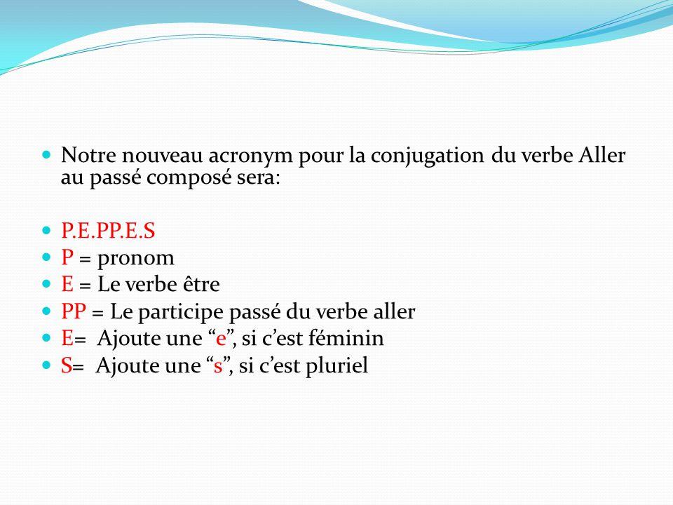 Notre nouveau acronym pour la conjugation du verbe Aller au passé composé sera: