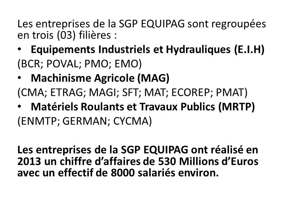 Les entreprises de la SGP EQUIPAG sont regroupées en trois (03) filières :