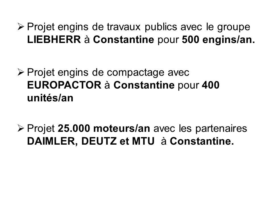 Projet engins de travaux publics avec le groupe LIEBHERR à Constantine pour 500 engins/an.