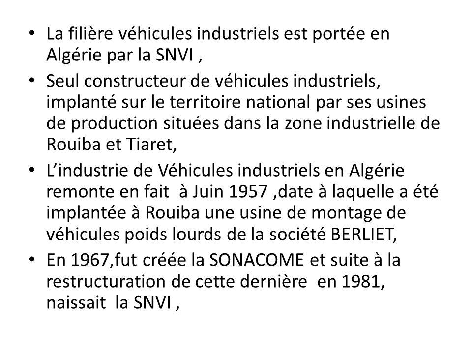 La filière véhicules industriels est portée en Algérie par la SNVI ,