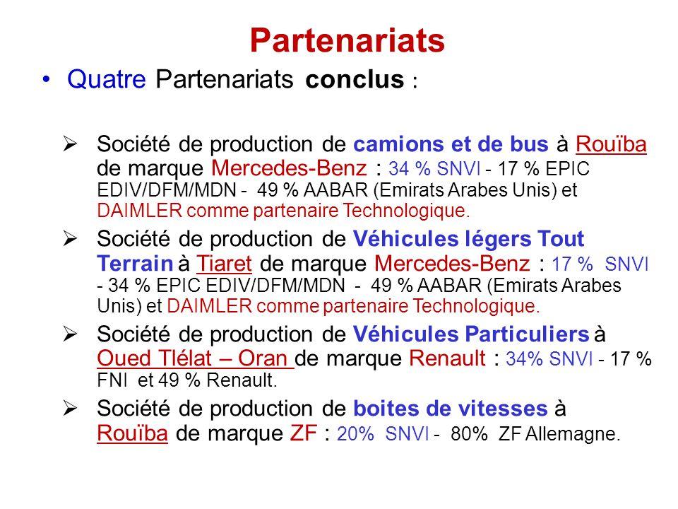 Partenariats Quatre Partenariats conclus :
